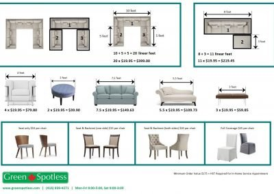Upholstery Size & Price Guide